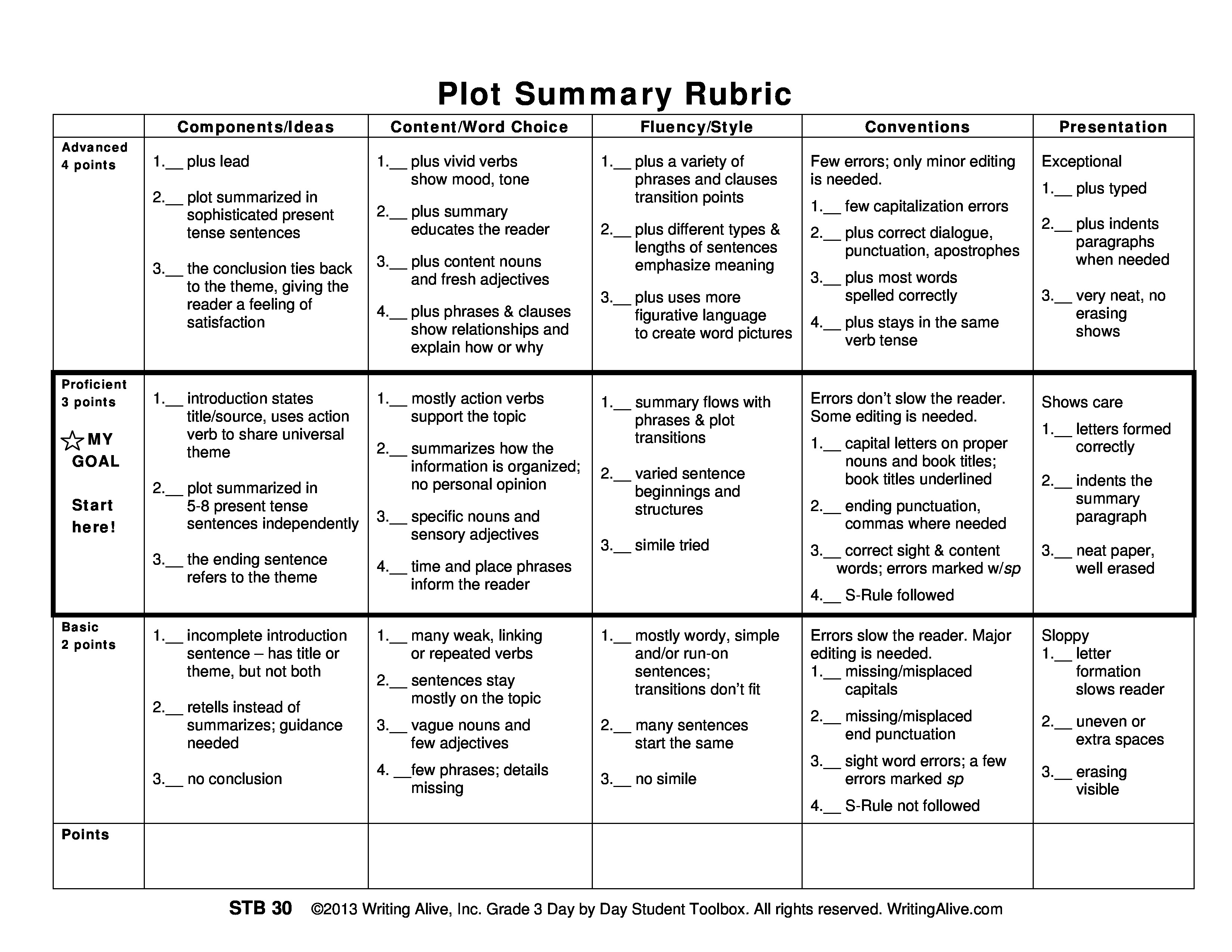 Book report rubric 3rd grade - Transition Strategies -- Help Writing ...